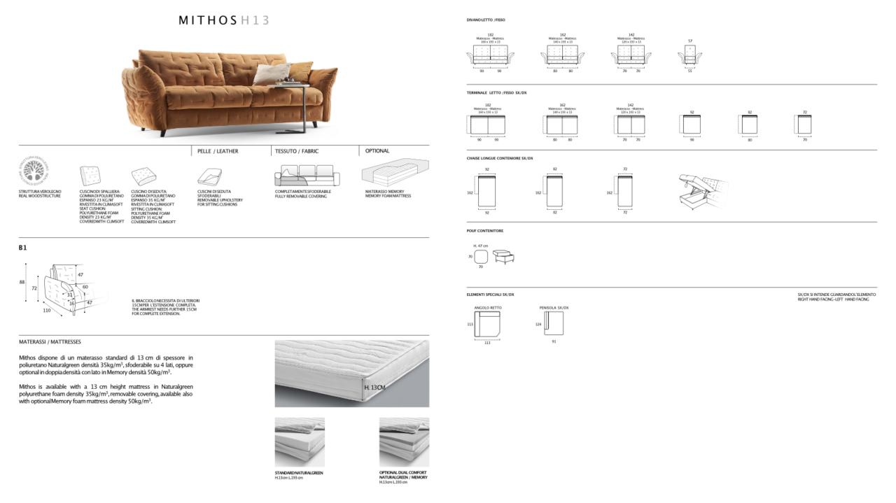 Scheda tecnica divano classico Mithos